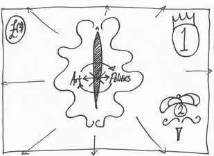 PhD Drawings