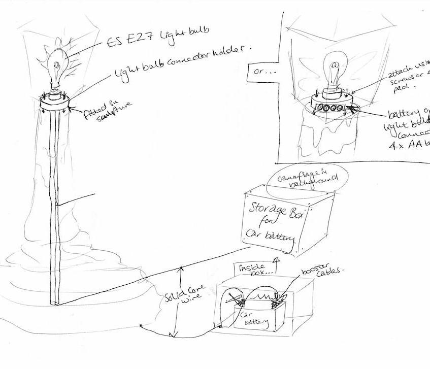 Lantern light idea sketch #1