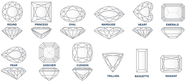 how to determine #diamond #cut