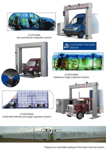 Vehicle Inspection Systems