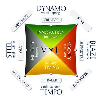Team Dynamics - Talent Dynamics.jpg