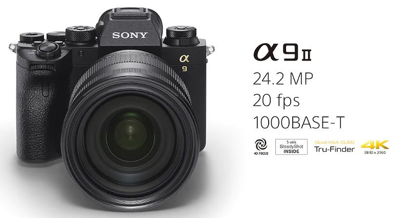 Sony a9ii Competition - Ticket Entry (Only 500 Tickets for Sale)