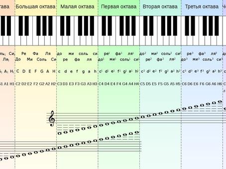 Какую самую высокую ноту в мире спел человек?