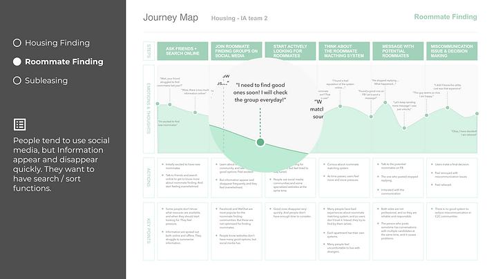 Customer Journey 2.1.png
