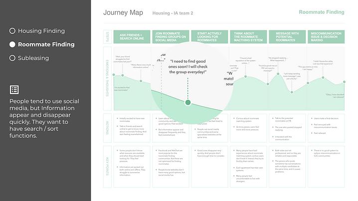 Customer Journey 2.1.png