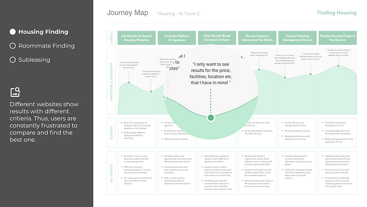 Customer Journey 1.1.png