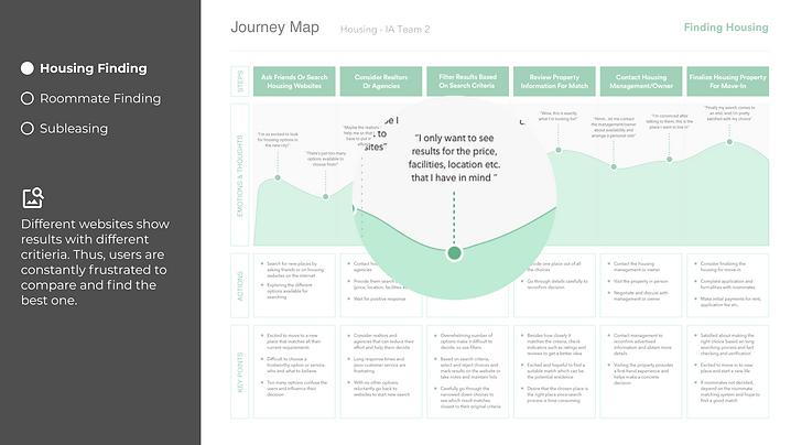 Customer Journey 1.1.png