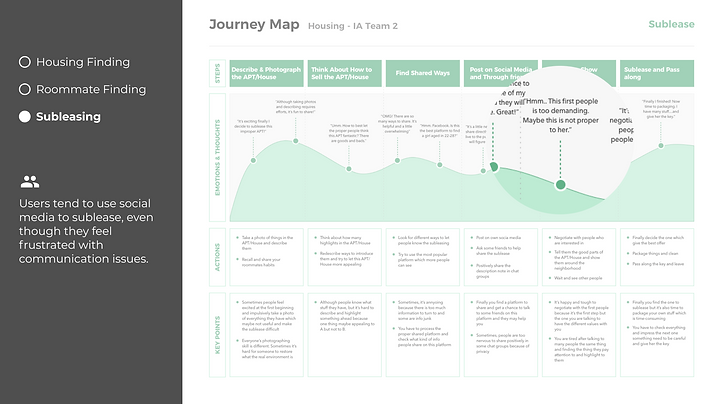 Customer Journey 3.1.png