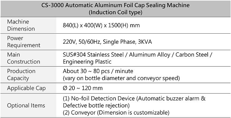 CS-3000 Automatic Aluminum Foil Cap Sealing Machine (Induction Coil type)