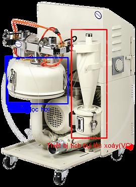 Máy cấp nguyên liệu nhựa dạng rời (TC)