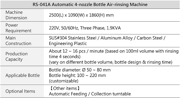 Automatic 4-nozzle Bottle Air-rinsing Machine RS-041A