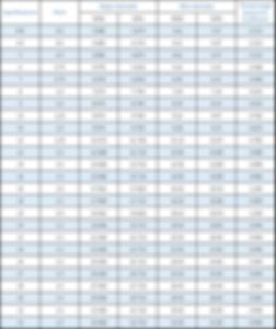 Millimeter Fine Thread Specification