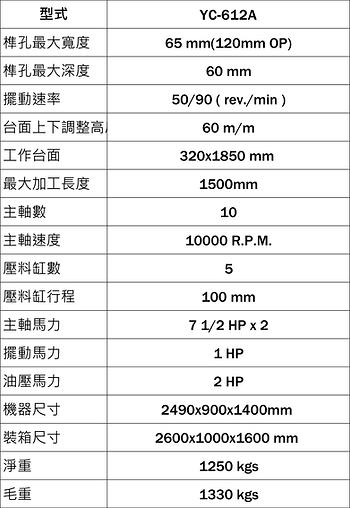 YC-612A系列產品規格
