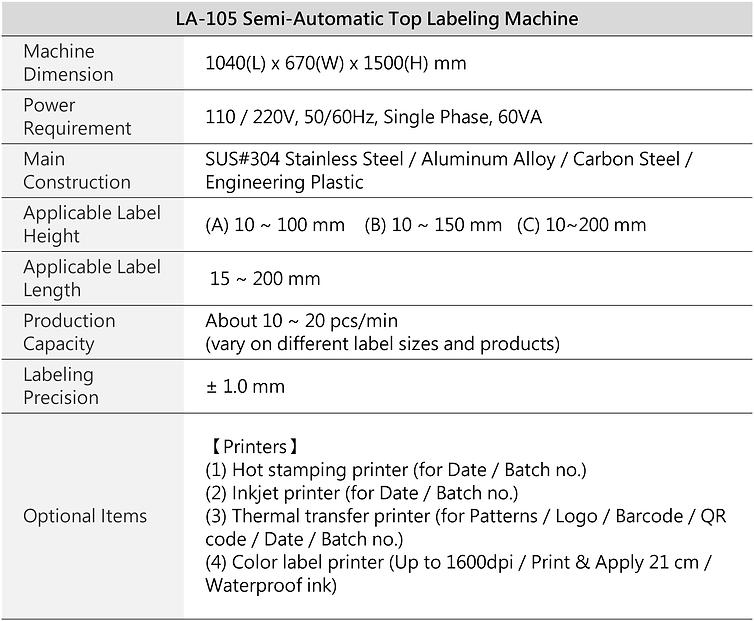 Semi-Automatic Top Labeling Machine (Desktop type)