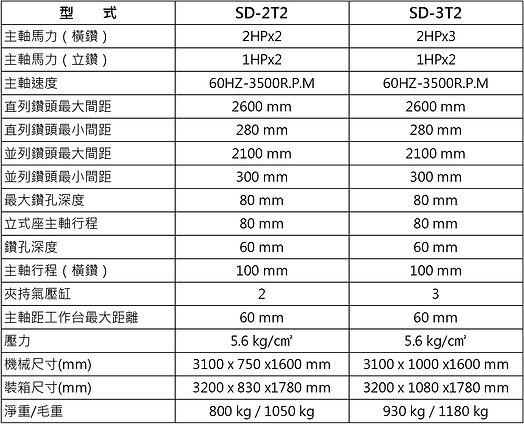 SD-2T2系列 雙頭鑽孔機