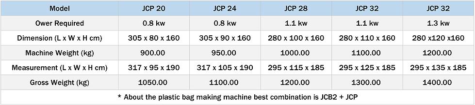 4PT-Shirt Bag Making Machine