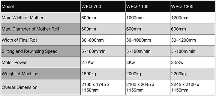 WFQ Horizontal Slitting Rewinding Machine