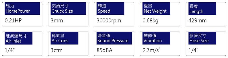 氣動刻模機 PDG-13-430