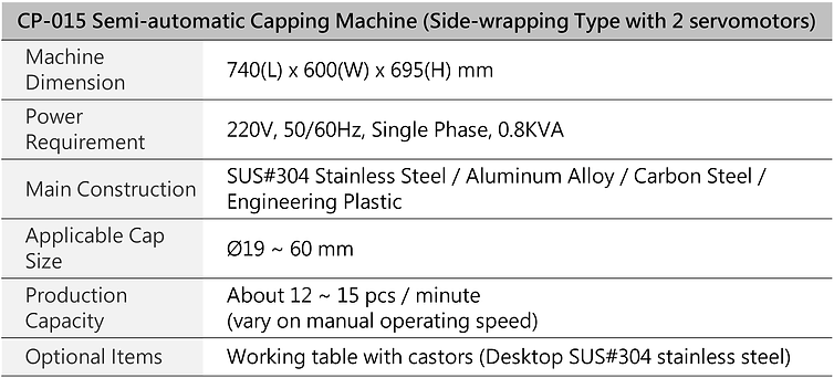 Semi-automatic Capping Machine (Side-wrapping Type with 2 servomotors)