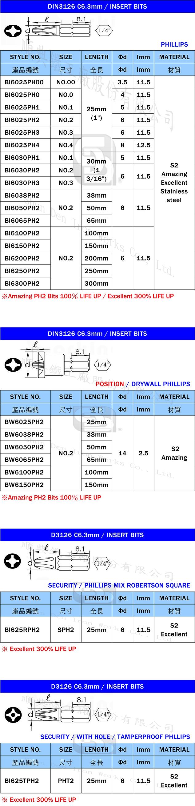 Phillips bits