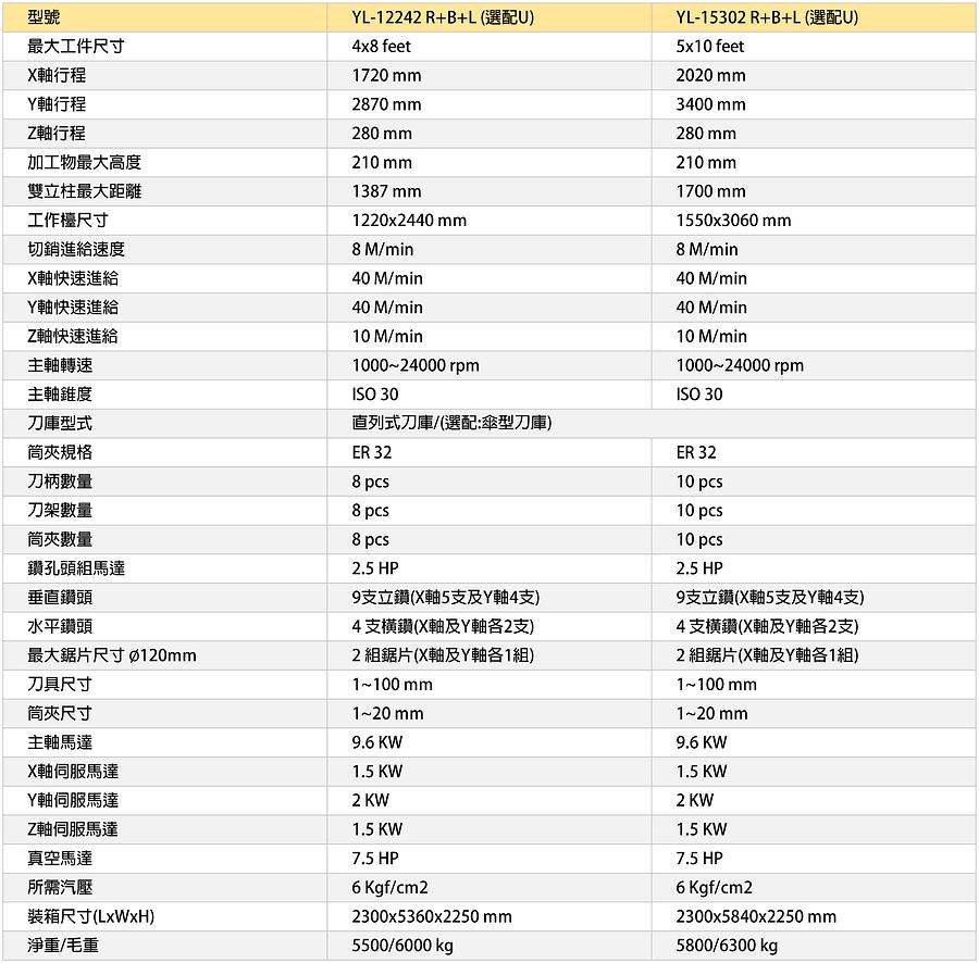 02-中文-YL-12242 R+B+L (選配U)-01.png