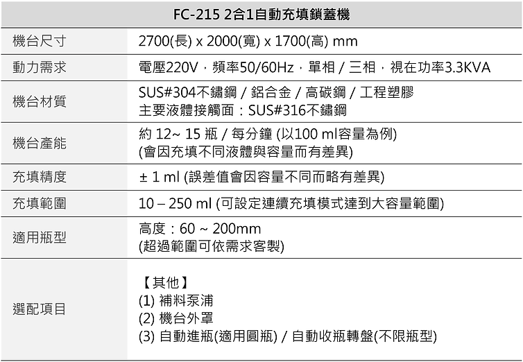 2合1自動充填鎖蓋機 (自動下蓋) FC-215