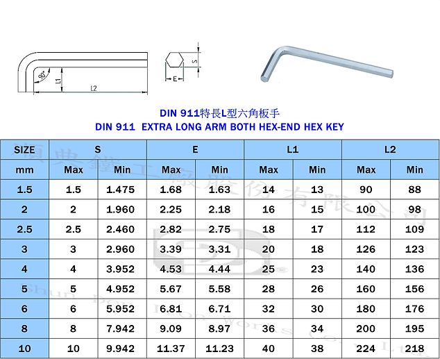 Hex. Key Wrenches