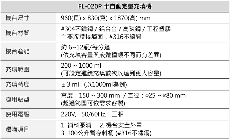半自動定量充填機 (活塞式) FL-020P