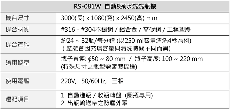 RS-081W-中文規格表-01.png