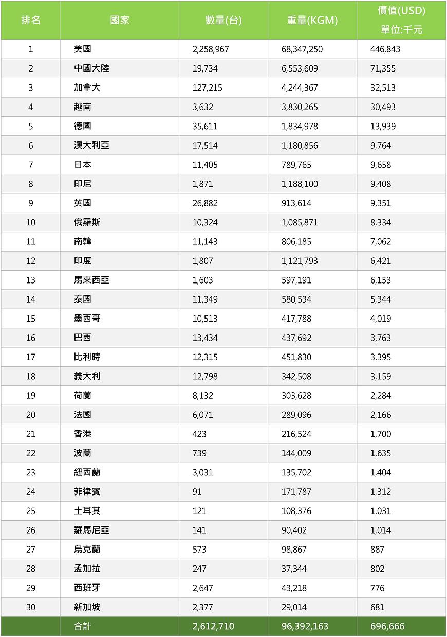 中文-2020-國家別-01.png