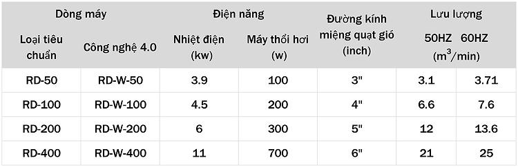 越南-Rapid Dryer-01.png