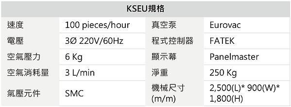 KSEU 紙卡熱壓機之 貼標秤重封箱系統