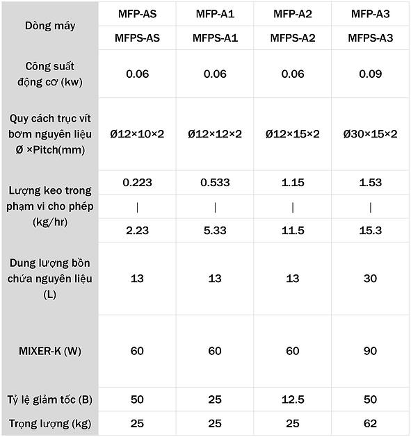 M-b-Ffor 越南-01.png