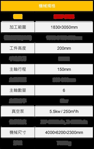 SMV中文-01.png