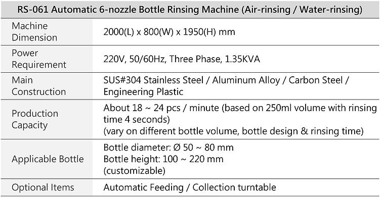 RS-061 Automatic Bottle Rinsing Machine (Air-rinsing / Water-rinsing)
