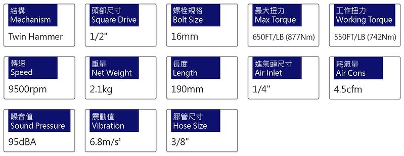 氣動扳手 PW-2312