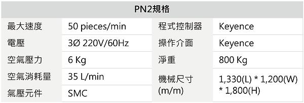 PN2 165組裝機