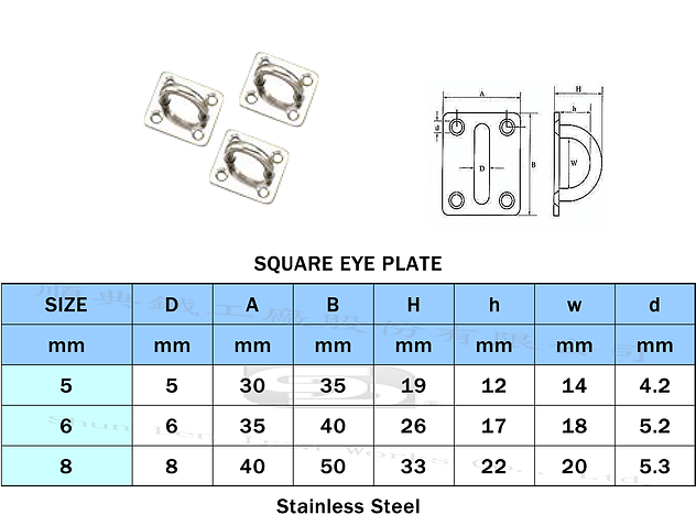 Eye Plates
