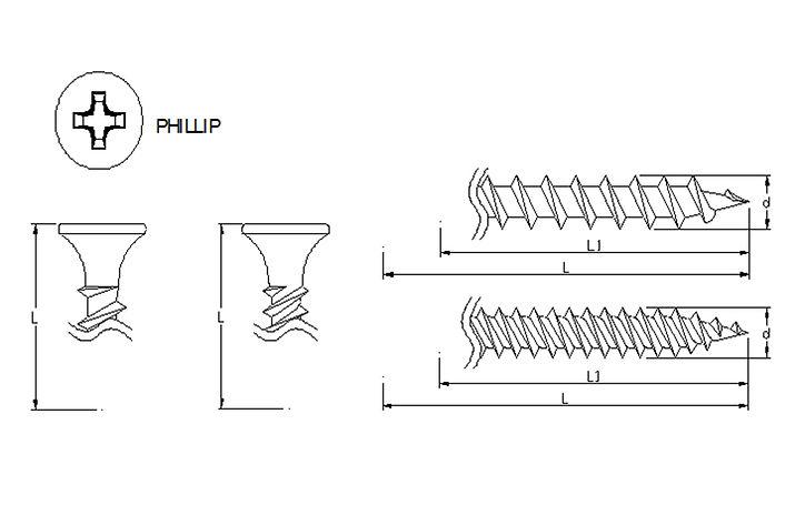 喇叭螺絲 Drywall Screw