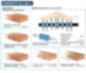 YC-406SERIES MULTIPLE SPINDLE OSCILLATION MORTISER