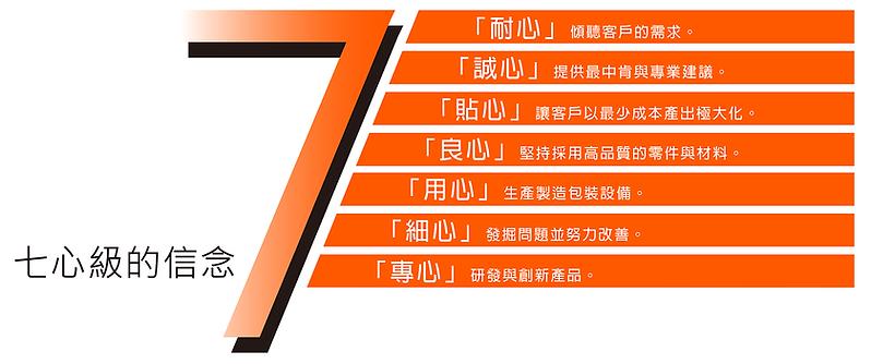 七心級-02.png