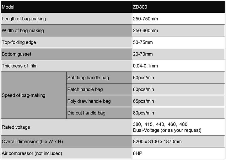 ZD800 Four Function Shopping Bag Making Machine