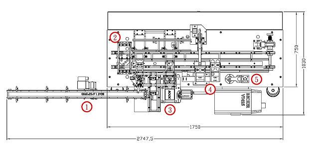 KS502 透明殼、說明書、記憶卡(隨身碟)自動裝填組裝機