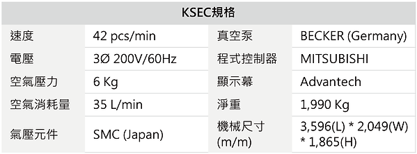 KSEC SDC自動紙卡熱壓機