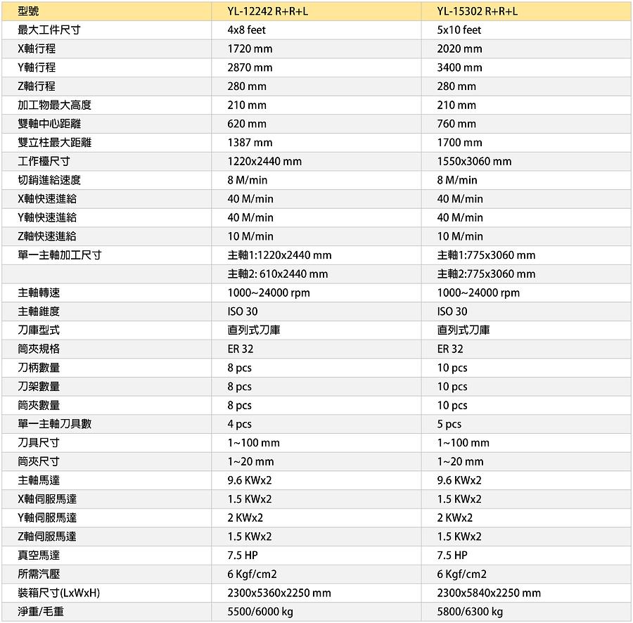03-中文-YL-12242 R+R+L-01.png