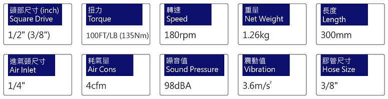 氣動棘輪扳手 PRW-100