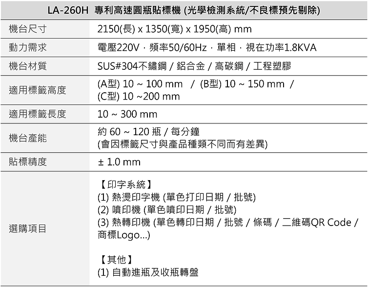 高速圓瓶貼標機(光學檢測與剔除) LA-260H