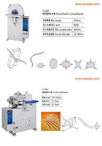 VERTICAL SPONGE DRUM SANDING MACHINE