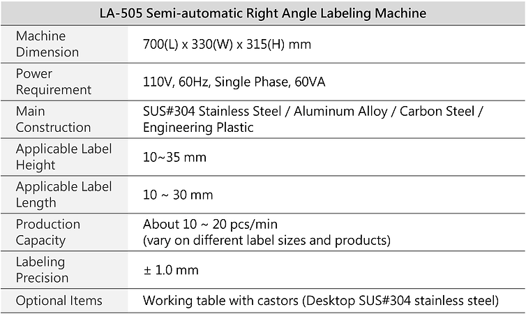 Semi-Automatic Top Labeling Machine (Desktop type)