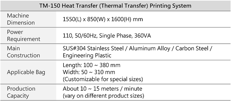 Heat Transfer (Thermal Transfer) Printing System